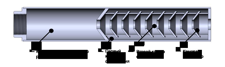 Устройство глушителя Steel